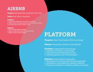 airbnbdiagram